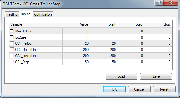 CCI_Based_Indicator_Parameters_Values